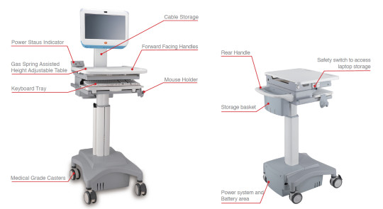 Medical-Carts-description-Complement